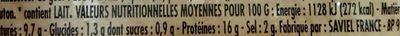 Saucisses 3 Fromages - Informations nutritionnelles