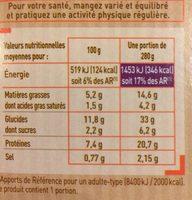 Poulet au curry Riz basmati - Informations nutritionnelles - fr