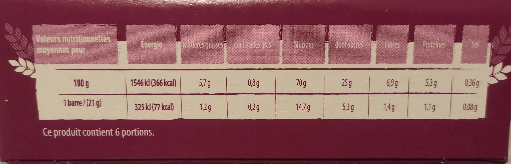 Barre cereales figue - Informations nutritionnelles - fr