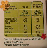 Velouté courgettes ricotta - Informations nutritionnelles - fr