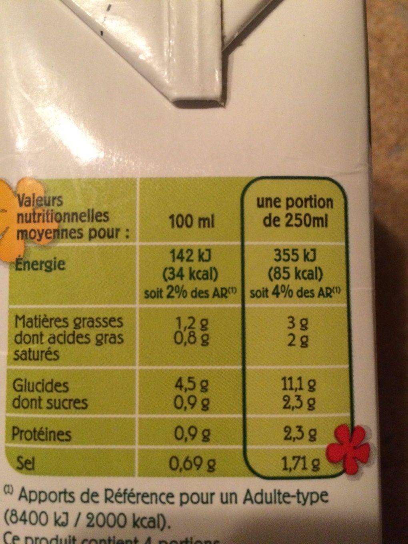Velouté duo de courges - Informations nutritionnelles