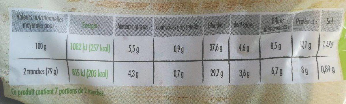 Grand mie complet aux graines de lin - Informations nutritionnelles - fr