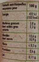 Yaourt brassé 5 graines & miel bio - Valori nutrizionali - fr