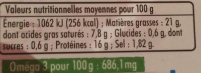Allumettes Fumées Bleu Blanc Coeur -25% de sel - Nutrition facts - fr