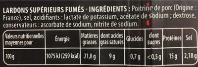 Lardons fumés sans antibiotiques - Nutrition facts - fr