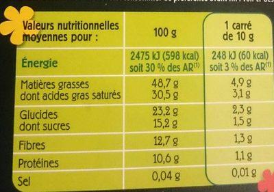 Tablette Chocolat noir 85% - Informations nutritionnelles