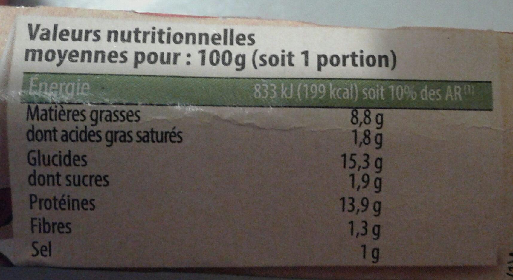 Escalope cordon bleu - Nutrition facts - fr