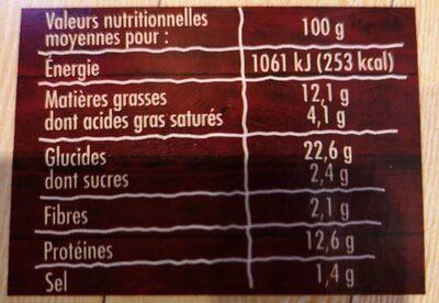 Le burger raclette - Informations nutritionnelles - fr