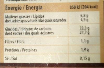 Glace façon Cappuccino - Informations nutritionnelles - fr