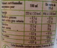 100 % pur jus d'orange mandarine - Nutrition facts