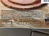 Roti de porc au poivre - Voedingswaarden