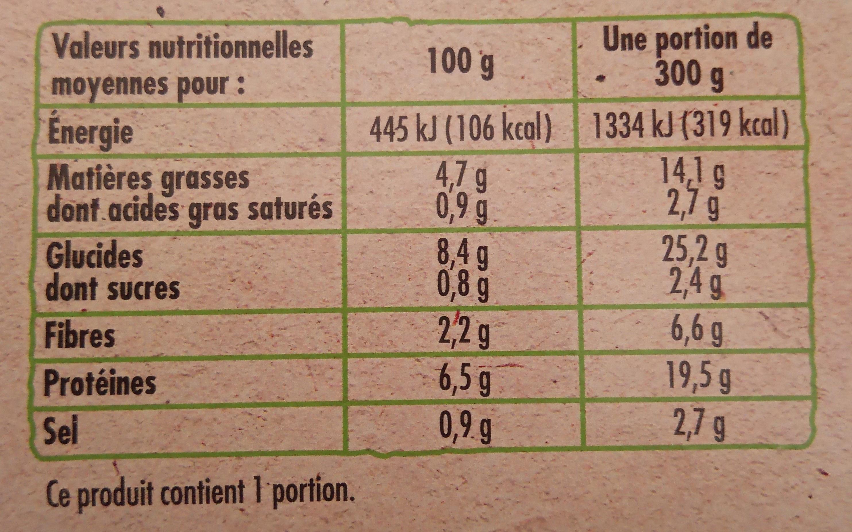 Poulet olives et quinoa - Informations nutritionnelles - fr
