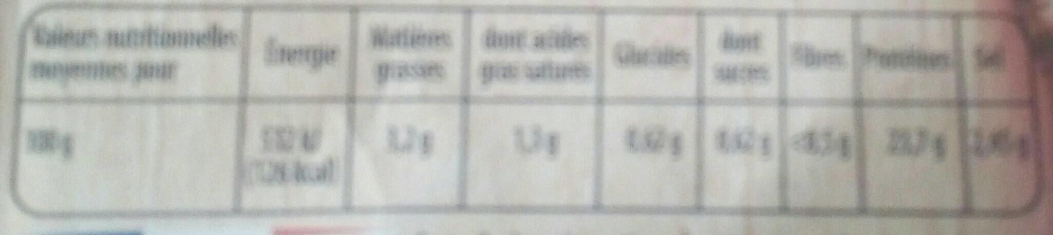 Rôti de porc - Informazioni nutrizionali - fr