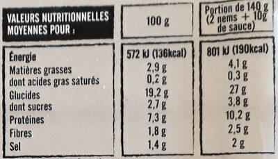 4 Nems Crevette - Cabillaud - Nutrition facts