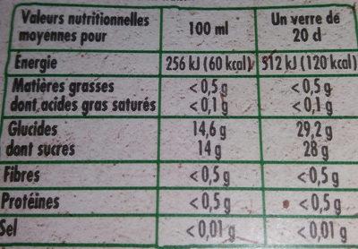 Producteurs & Commerçants BIO 100% Pur Jus de Fruits Rouges - Nutrition facts