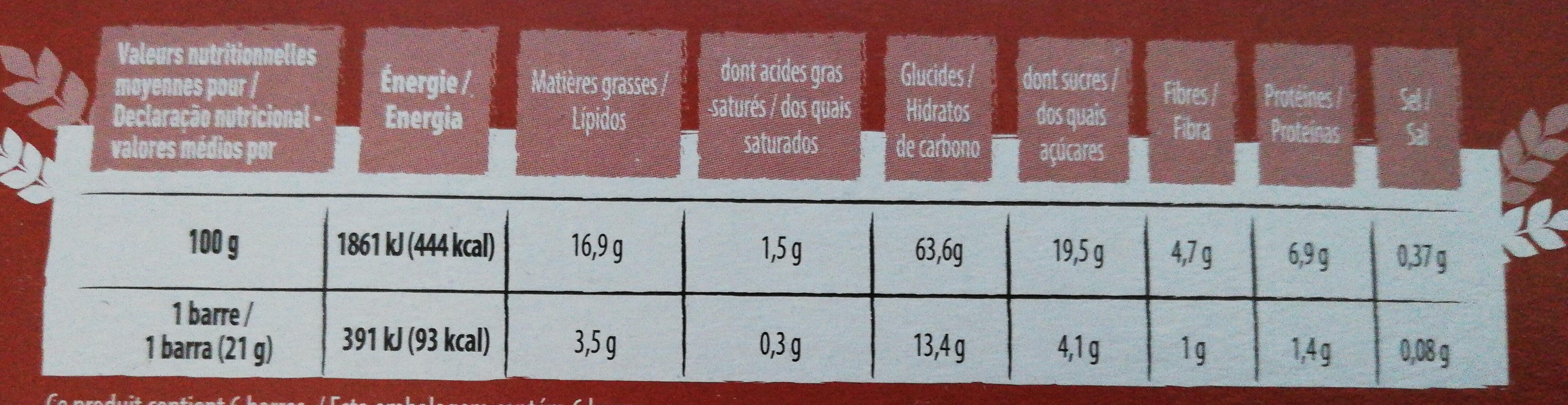 Barres céréales - Wartości odżywcze - fr