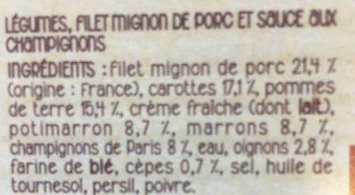 Filet mignon de porc légumes et pommes de terre - Ingrédients