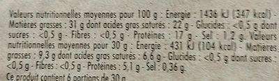Pointe de brie - Ingredients