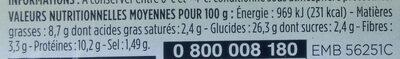 Sandwich jambon emmental - Informations nutritionnelles