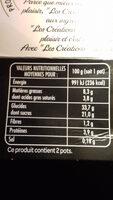 Tiramisu au citron  L'acidité  Les Créations - Nutrition facts