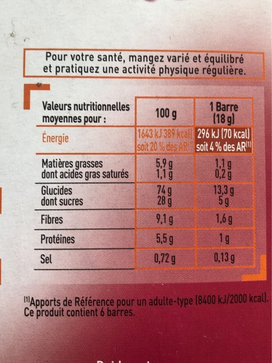 Fruits rouges Netto - Voedingswaarden - fr