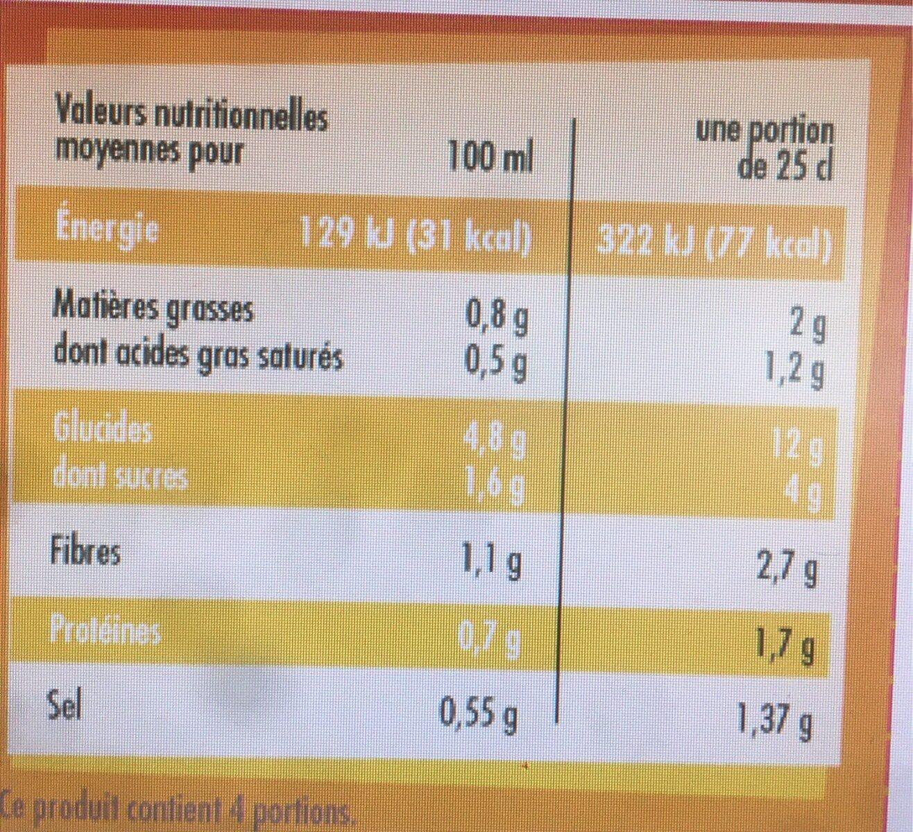 Velouté potiron - Informazioni nutrizionali - fr