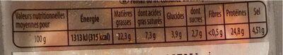 Dés de Chorizo doux - Informations nutritionnelles - fr