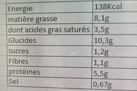 Hachi - Informations nutritionnelles - fr