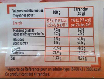 Jambon supérieur Le braisé - Nährwertangaben - fr