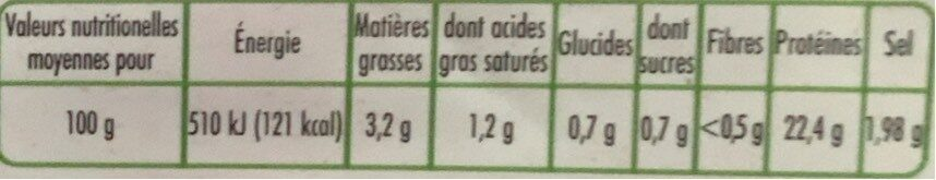Roti de porc - Nutrition facts - fr