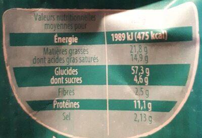 Pecorino romarin - Informations nutritionnelles - fr