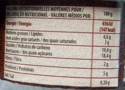 Pâturages Mousse Chocolat Noir - Nutrition facts
