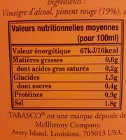 350ML Sauce Pimentee Tabascao Rouge - Ingredients - fr