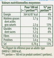 Knorr Sauce Béchamel Brique 50cl - Informations nutritionnelles - fr
