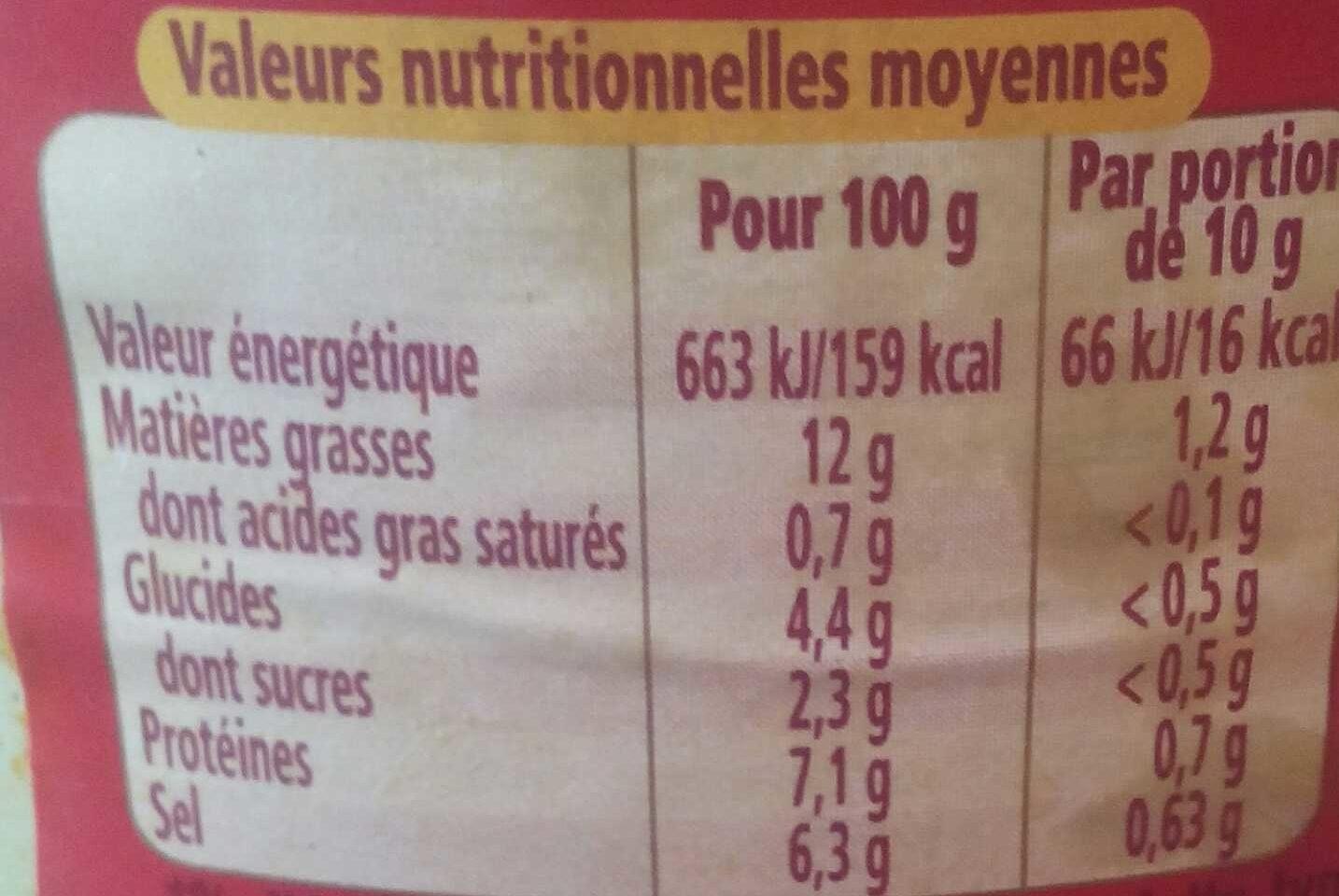 Moutarde de Dijon fine et forte - Nutrition facts