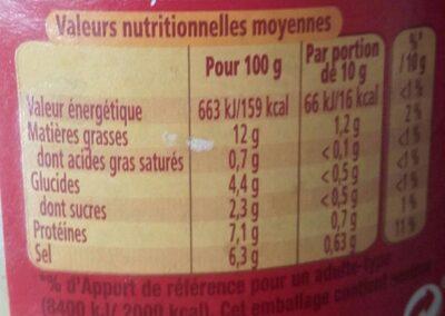 Amora Moutarde de Dijon Fine et Forte Bocal 915g - Valori nutrizionali - fr