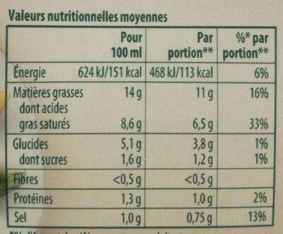 Sauce Hollandaise au Jus de Citron - Nutrition facts