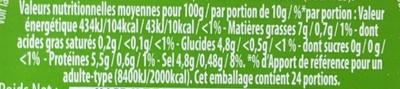 Condiment - Nutrition facts