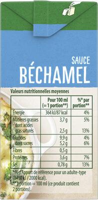 Knorr Sauce Béchamel à la Noix de Muscade 20cl Lot de 2 - Nutrition facts - fr