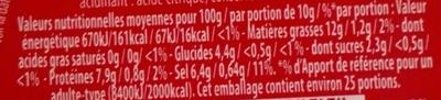 Moutarde forte de Dijon - Nutrition facts