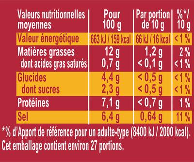 Amora Moutarde de Dijon Fine et Forte Flacon Souple 265g - Informations nutritionnelles - fr