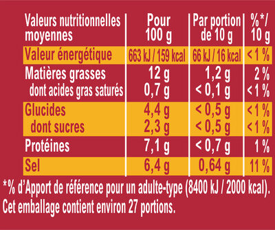 AMORA Moutarde Fine et Forte Flacon Souple - حقائق غذائية - fr