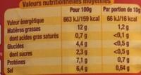Moutarde fine et forte - Informations nutritionnelles
