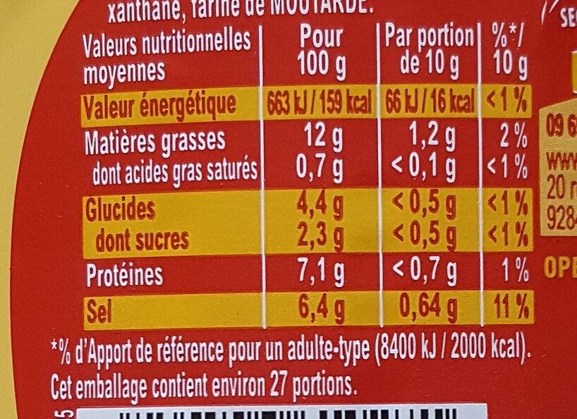 Moutarde fine et forte - Voedingswaarden