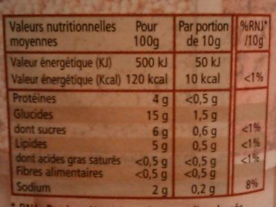 Savora - Información nutricional