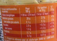 Amora Moutarde Mi-Forte Bocal - Valori nutrizionali - fr