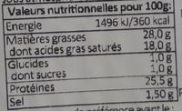 Fromage pour Raclette Cêpes en morceaux - Informations nutritionnelles