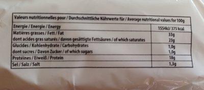 Le petit Brie - Voedigswaarden