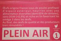 Oeufs Plein Air C'est qui le Patron ?! - Nutrition facts