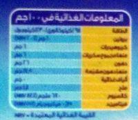 جبنة أبو الولد - Informations nutritionnelles